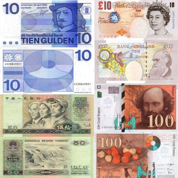Most Popular Banknotes