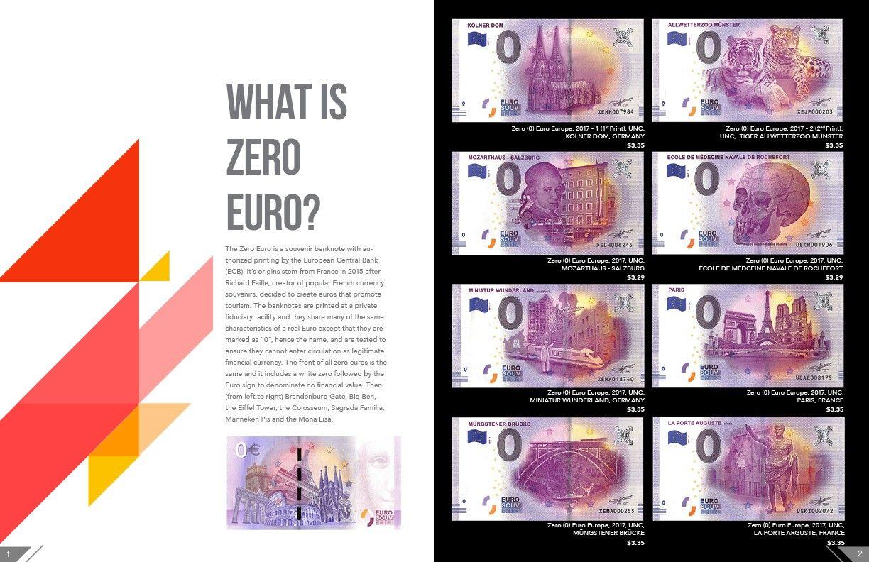 Banknote World Catalog