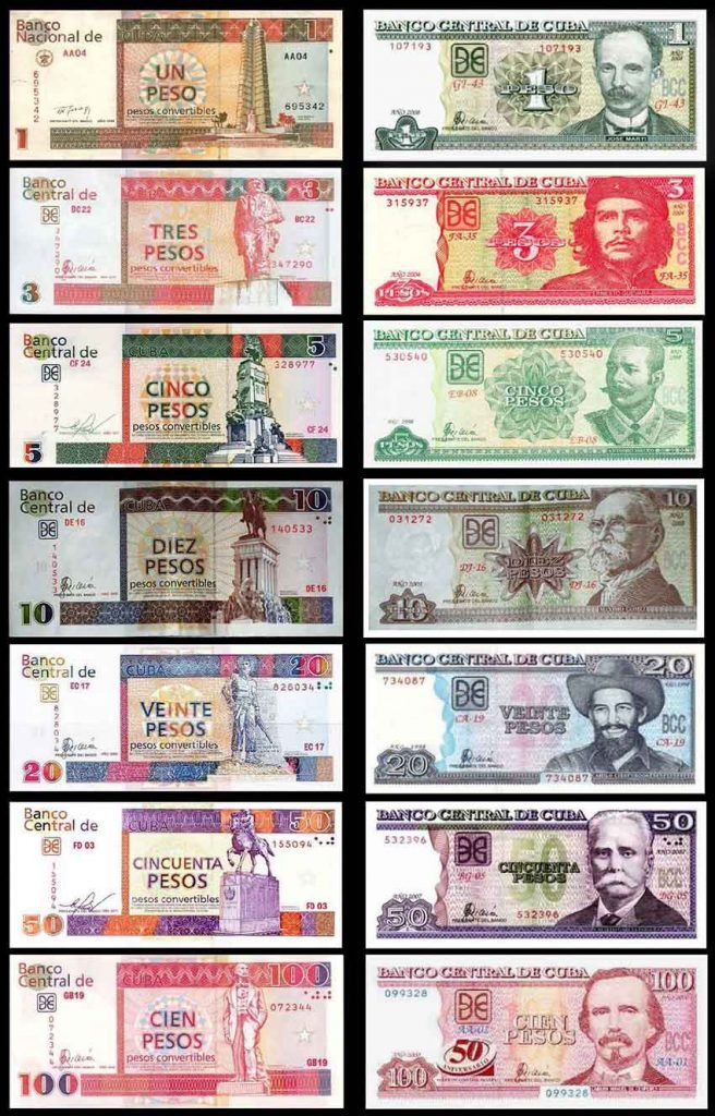 Comparison of Cuba CUC & CUP Banknotes
