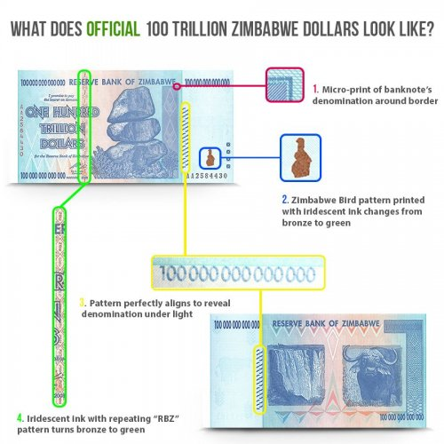 What does 100 trillion zimbabwe dollars look like?