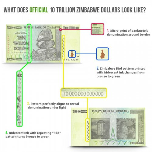 security features of 10 trillion Zimbabwe dollars