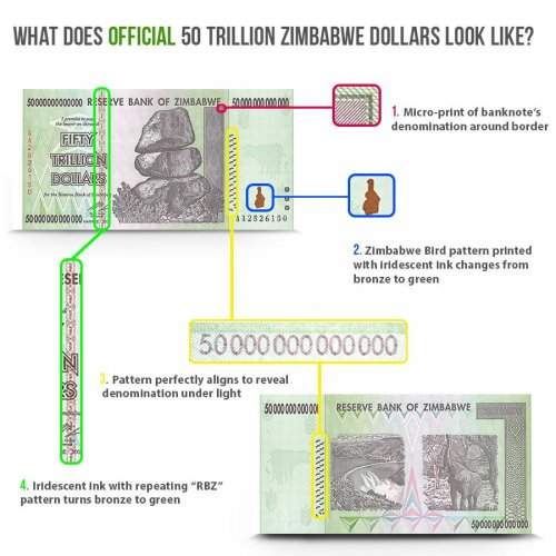 Security features of the 50 trillion zimbabwe dollar banknote