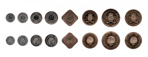 Netherlands Antilles 1 Cent - 5 Gulden 8 Piece Full Coin Set, 2002, Mint, Artist